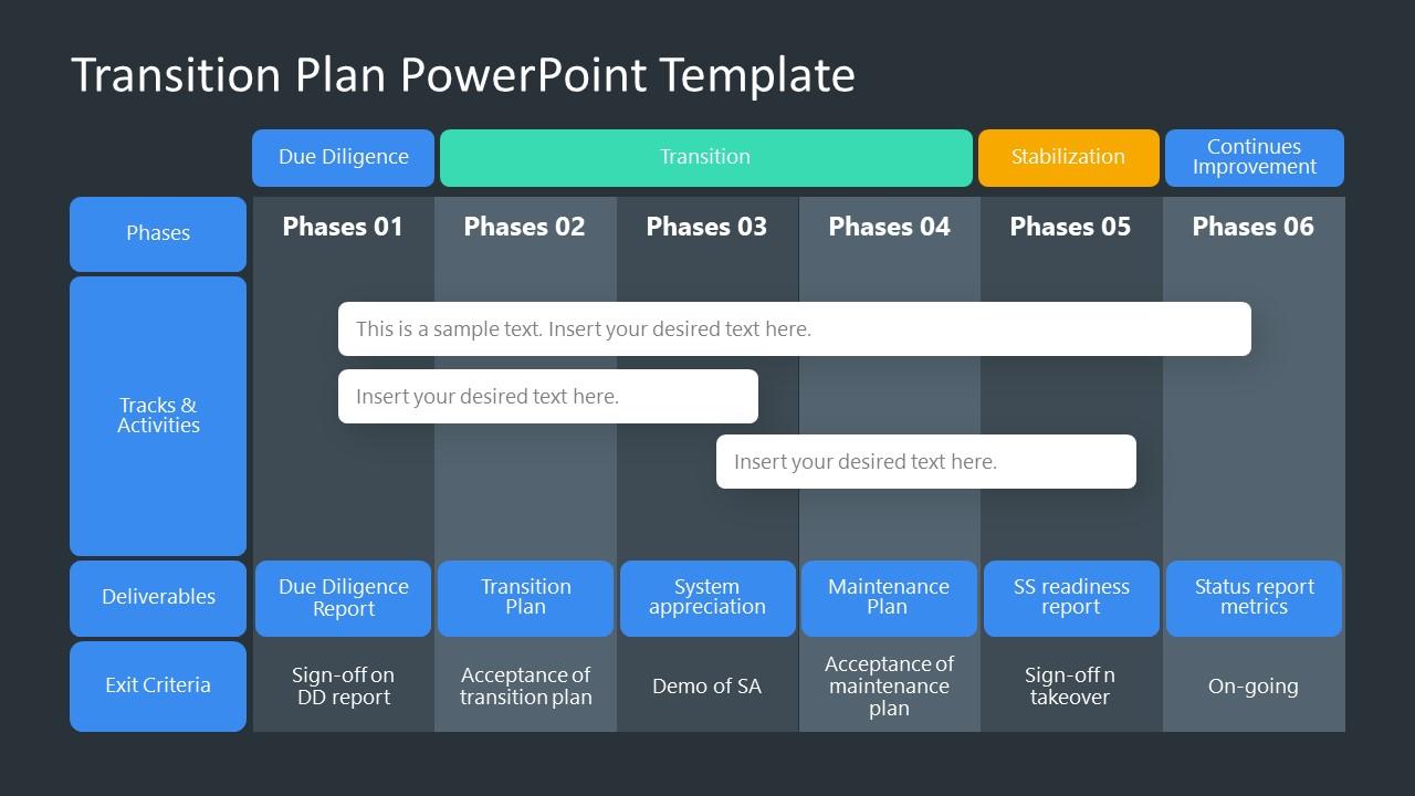 Transition Plan of Team Positioning