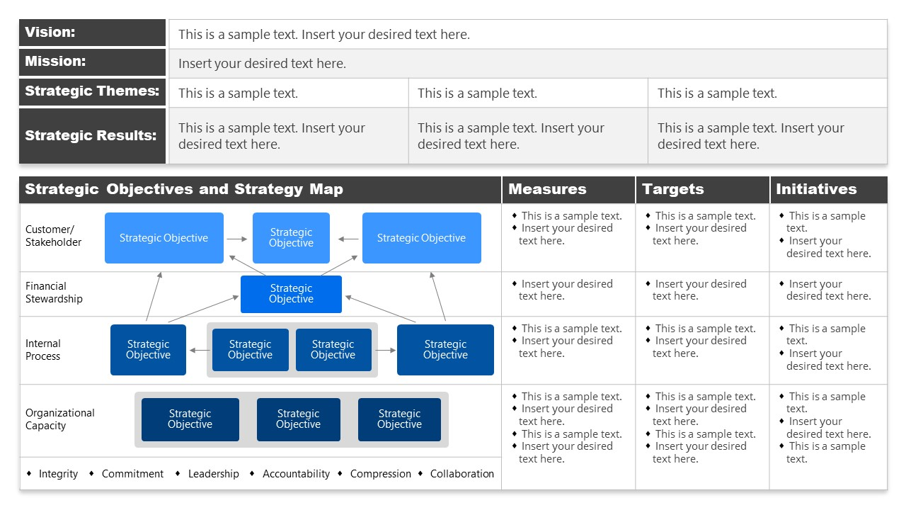 Presentation of Strategic Planning in One Page
