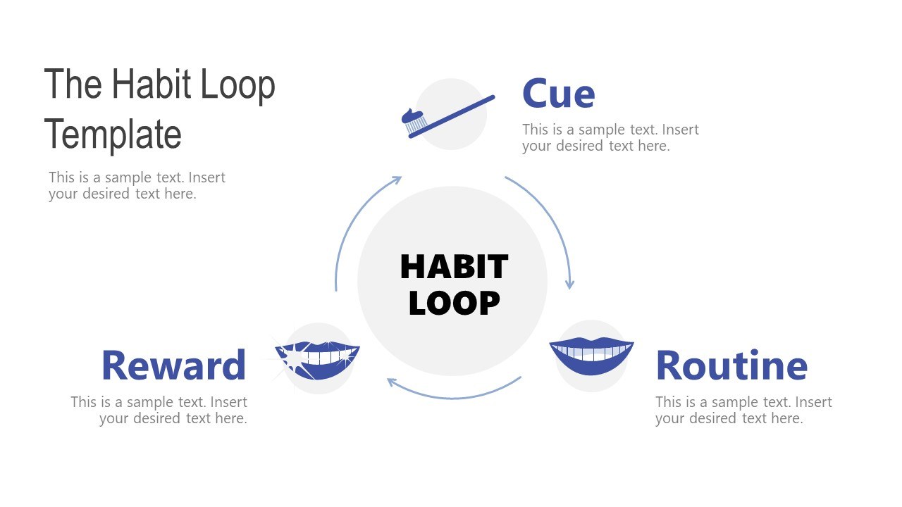3 Steps Habit Loop Diagram Design