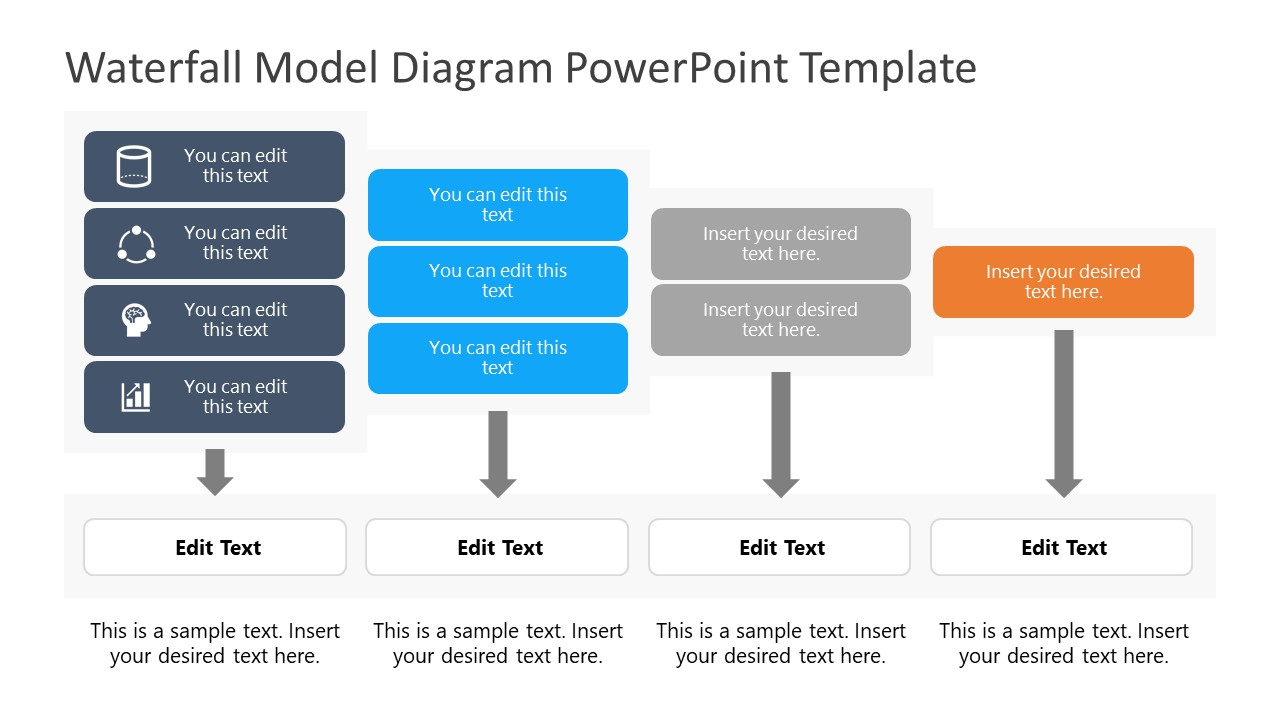 Templates of Waterfall Model Content Strategy