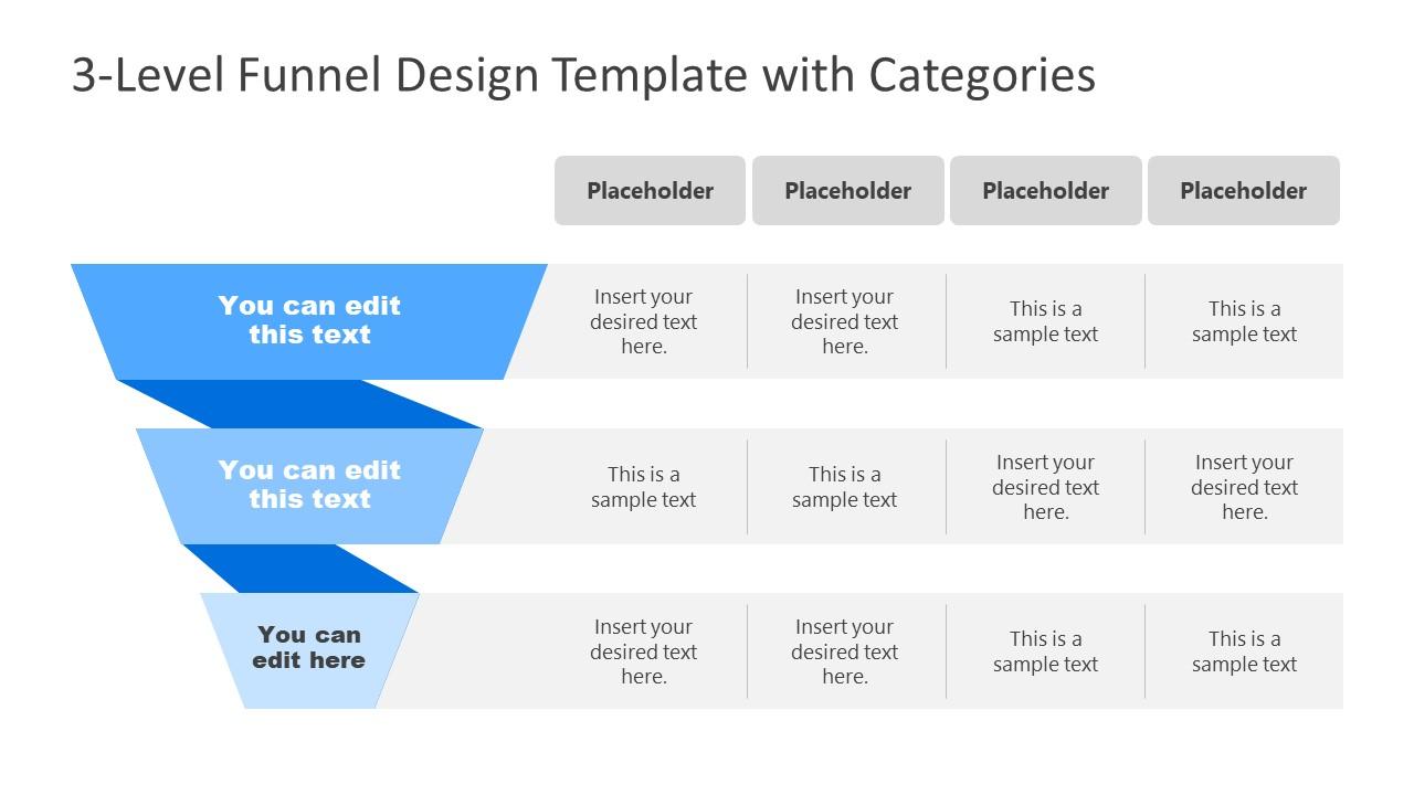 Presentation of 3 Level Funnel Diagram