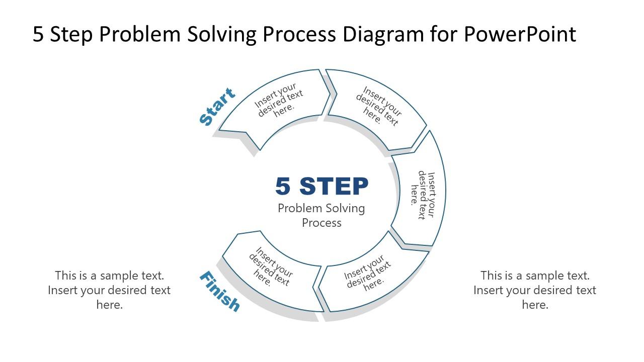 Chevron Arrows for 5 Steps Problem Solving Diagra