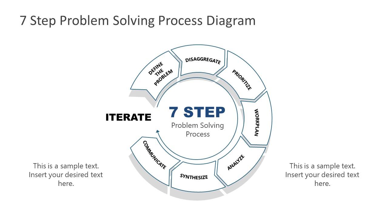 Semi-Circle Problem Solving Diagram