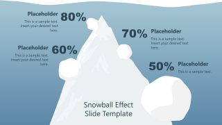 4 Steps Compounding Snowball Effect Layout