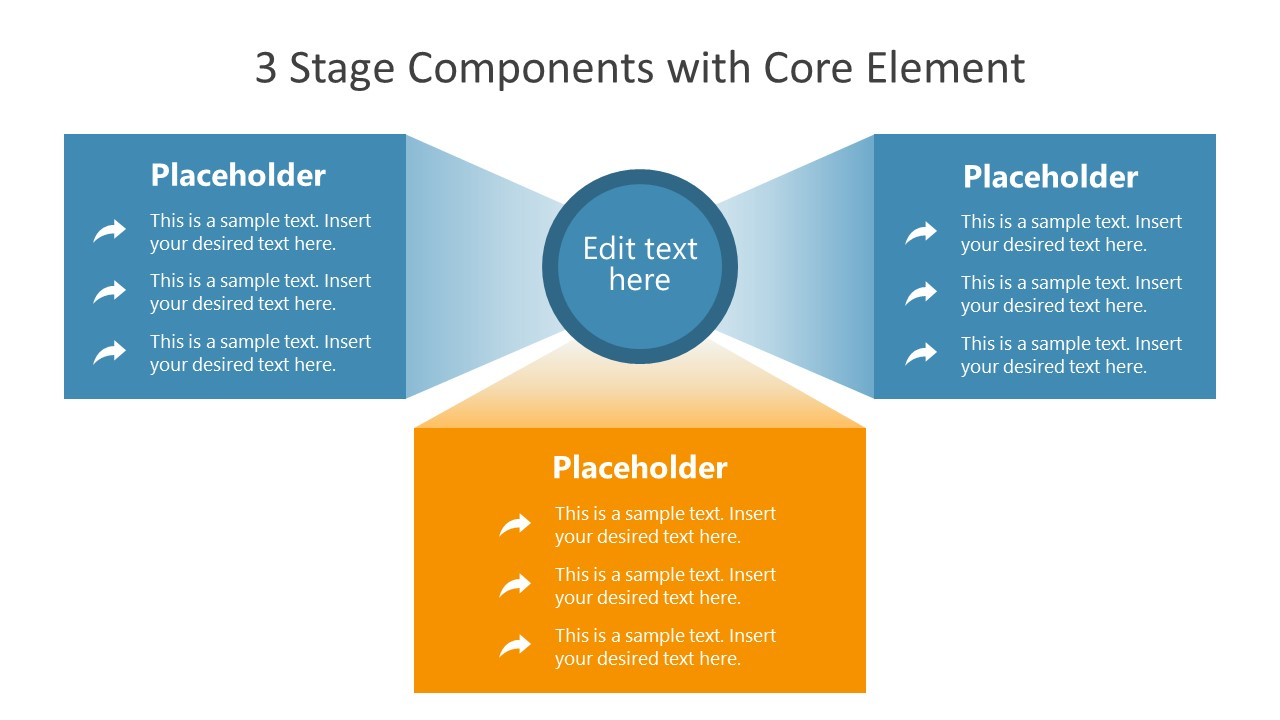 Presentation of 3 Stage Components Diagram