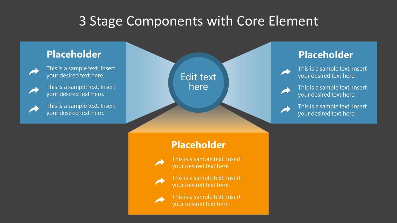 PPT 3 Segments Component Diagram