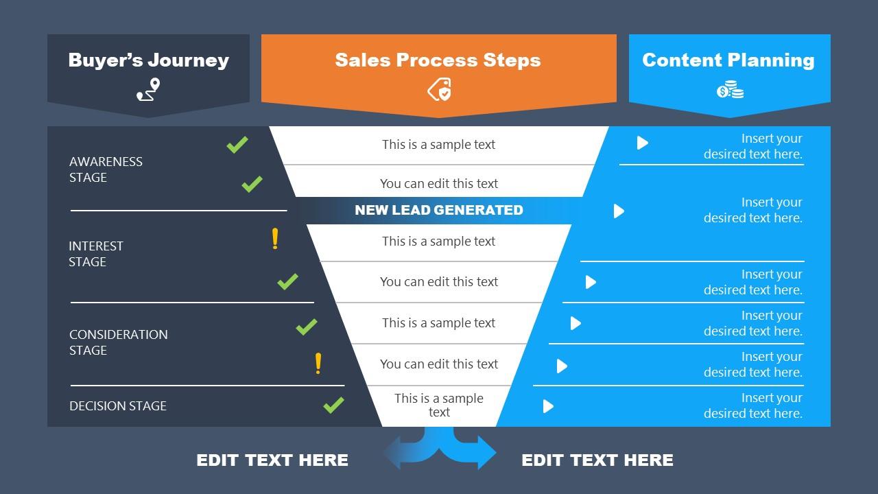 Inbound Marketing PowerPoint Diagram Template