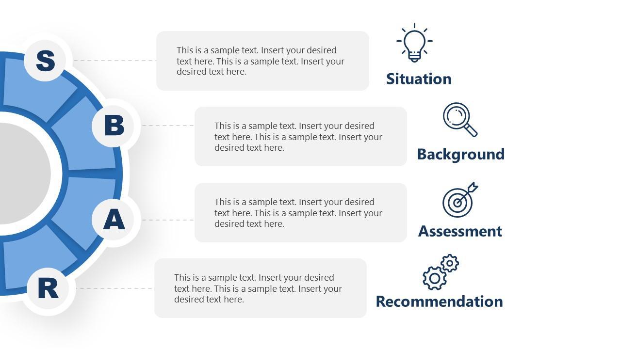 PowerPoint Diagram for SBAR Model