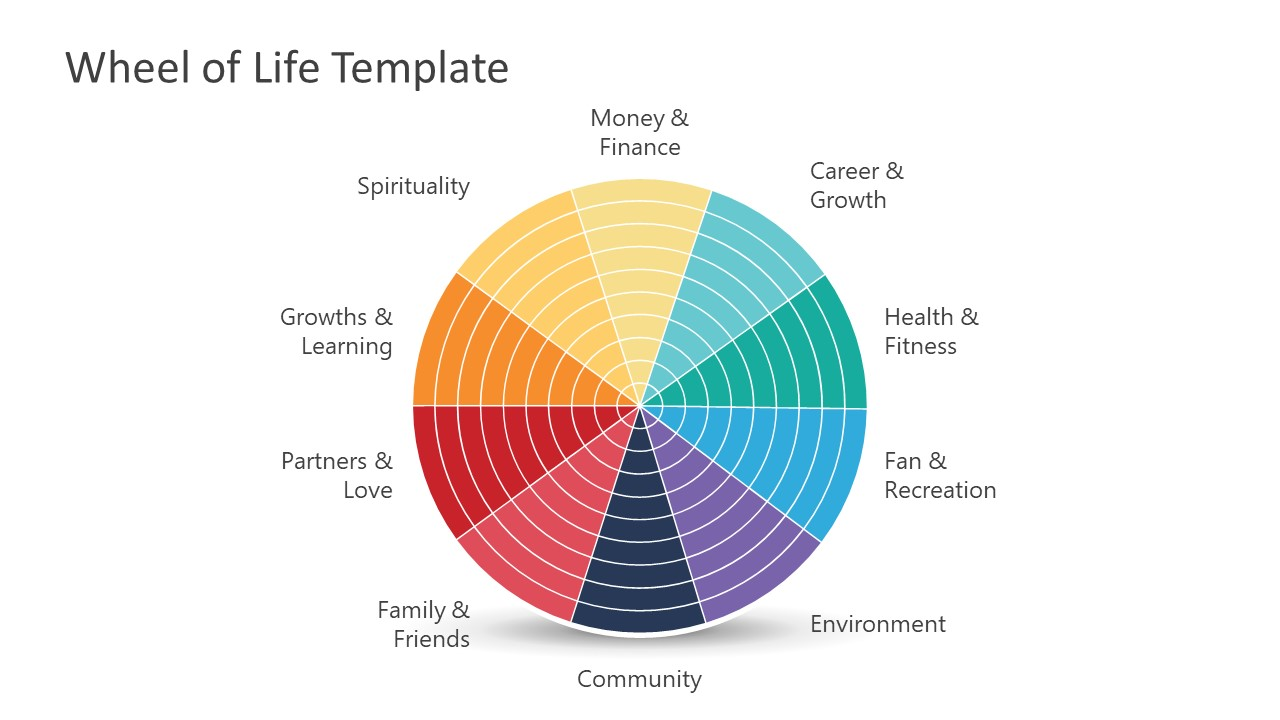 Template of 10 Categories Wheel of Life