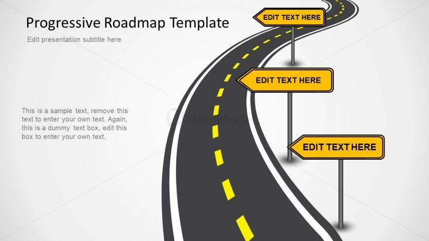 Milestone Presentation on Roadmap