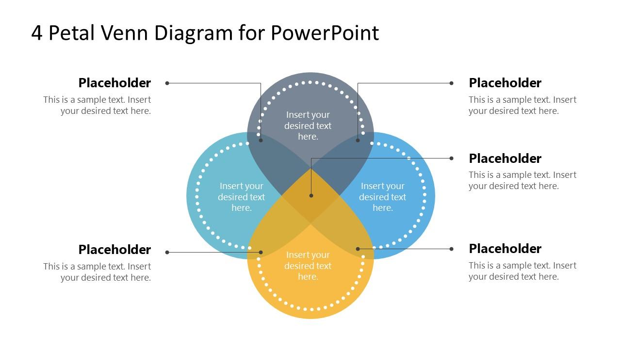 Presentation of Venn Diagram 4 Petals
