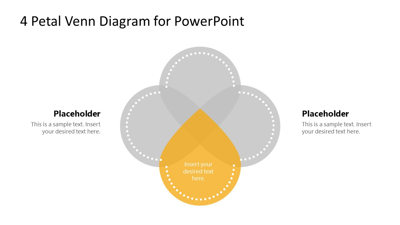 PowerPoint Petals Step 3 Venn Diagram