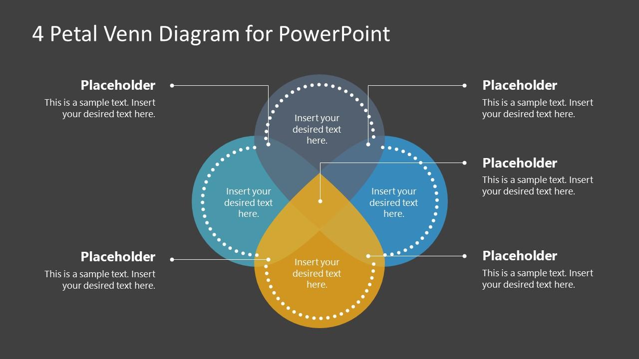 Template of Venn Diagram Petals 4 Steps