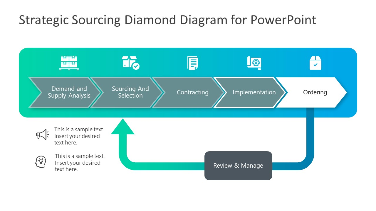 PowerPoint Strategic Sourcing Implementation PPT