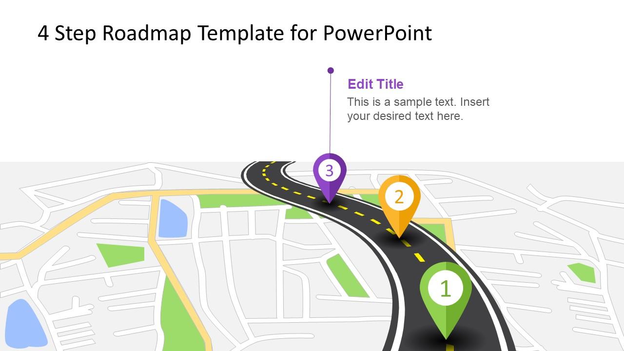 Template Design Roadmap GPS
