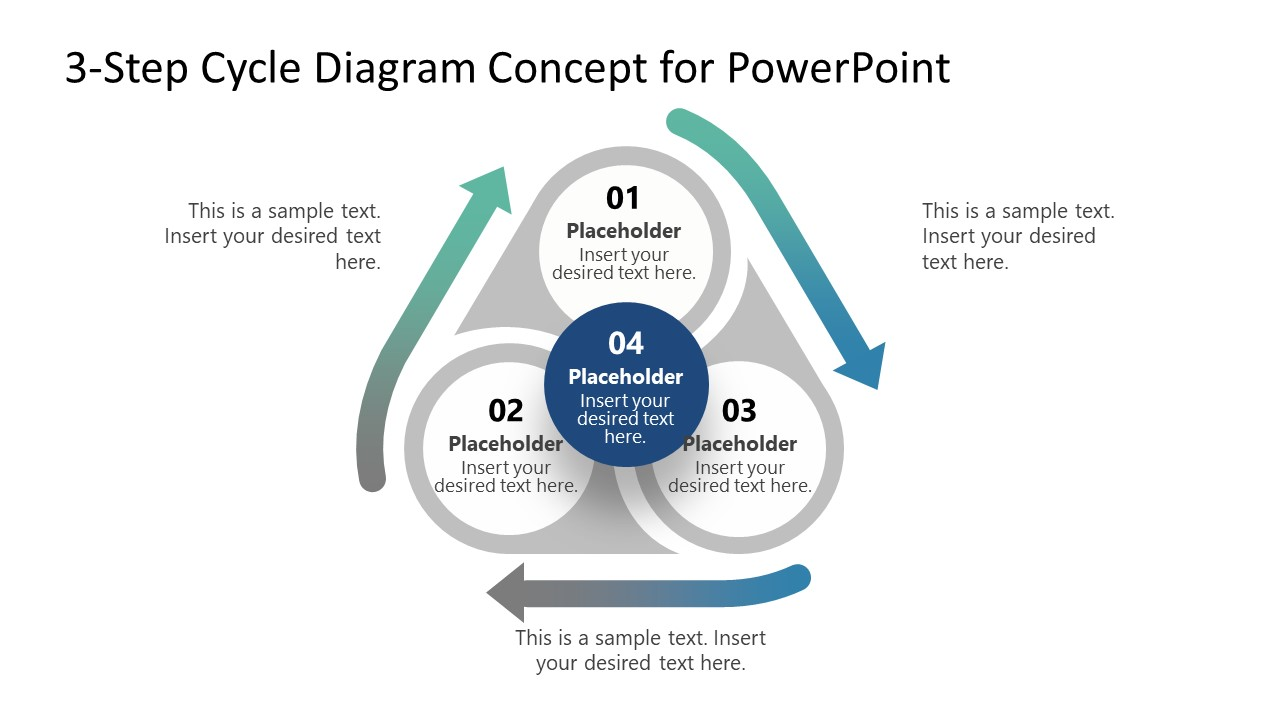 Triangle of 3 Steps Cycle PPT