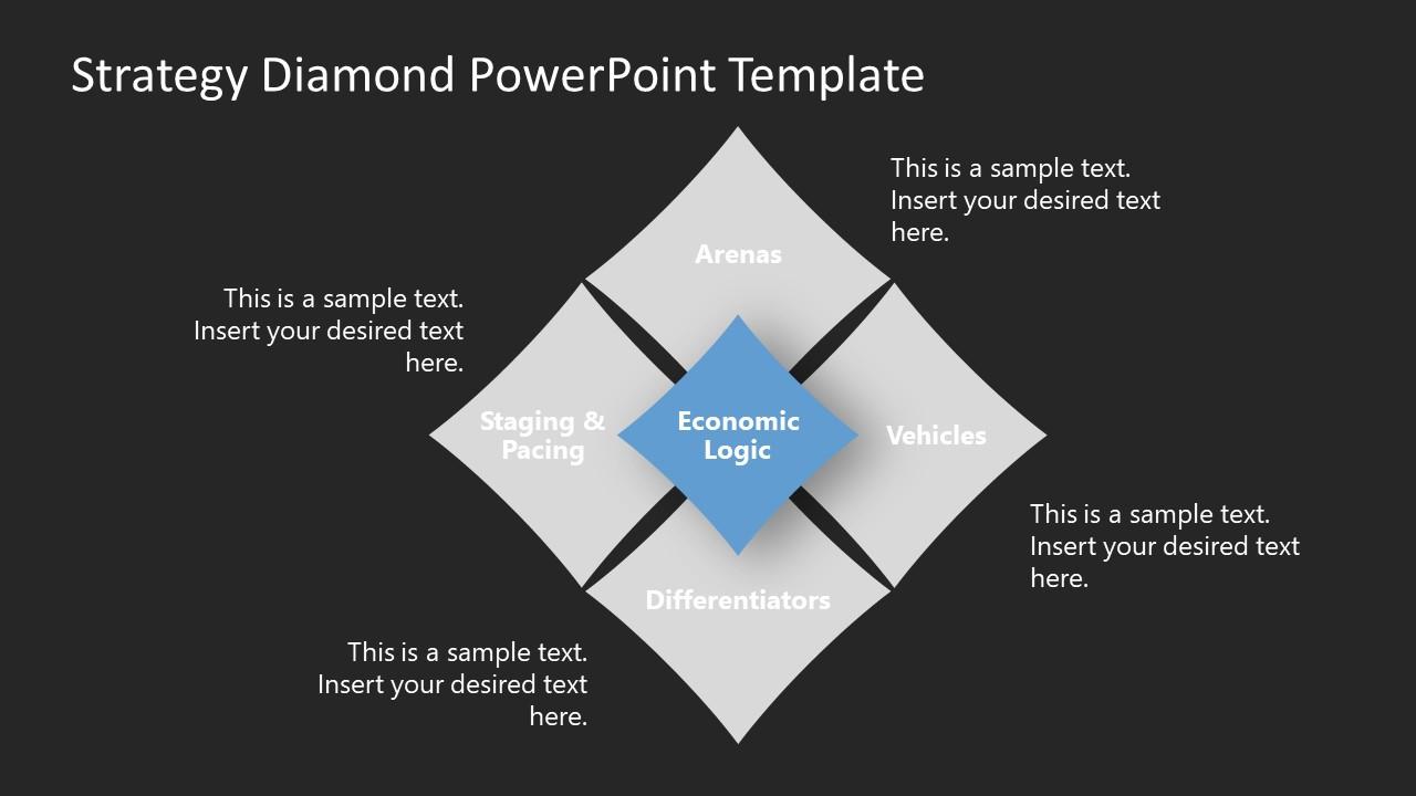 PowerPoint Strategy Diamond Concept Economic
