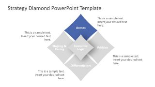 Arenas PowerPoint Strategy Diagram Component