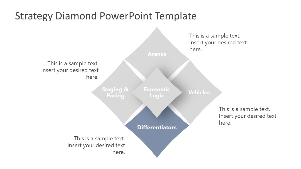 Differentiators PowerPoint Strategy Diagram Component