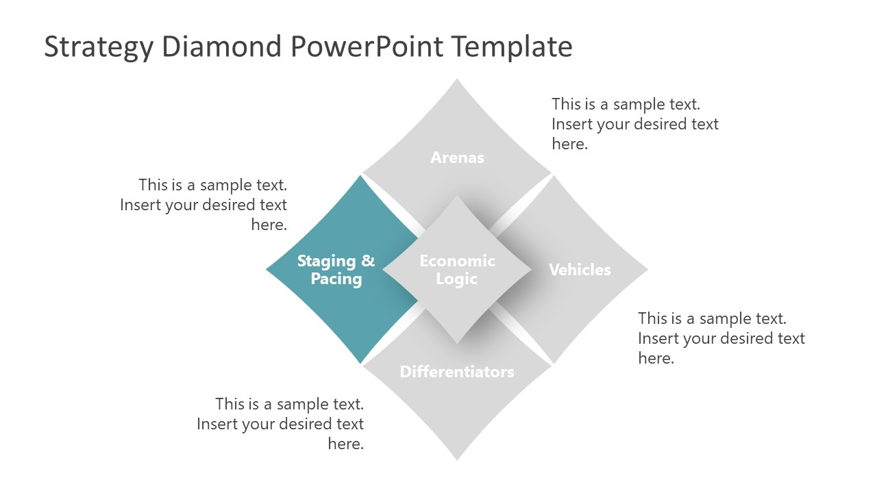 Staging PowerPoint Strategy Diagram Component