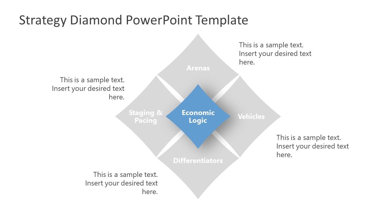 Economic PowerPoint Strategy Diagram Component