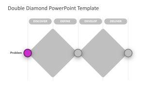 Double Diamond Framework Diagram PPT