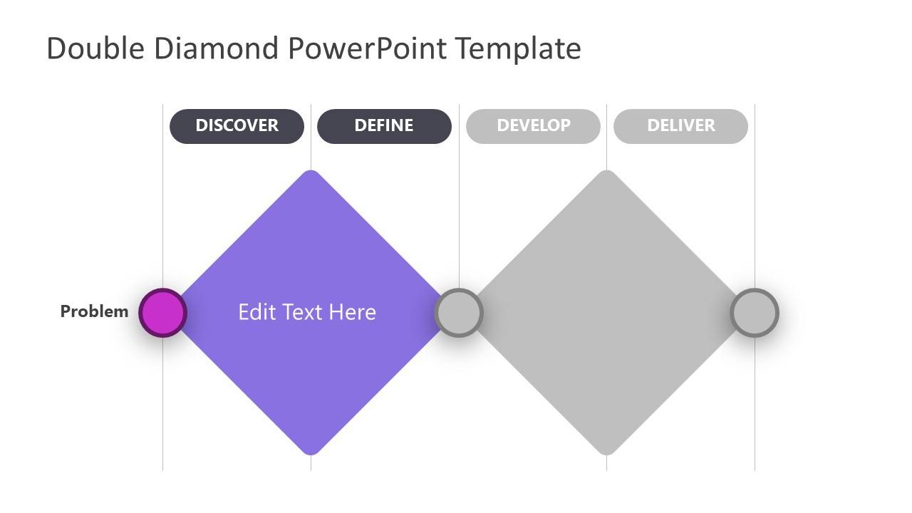 PowerPoint Discover Phase of Double Diamond