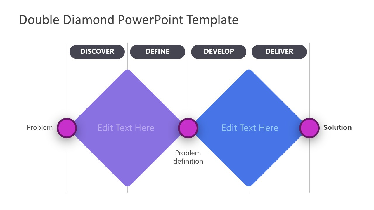PowerPoint Discover Deliver of Double Diamond