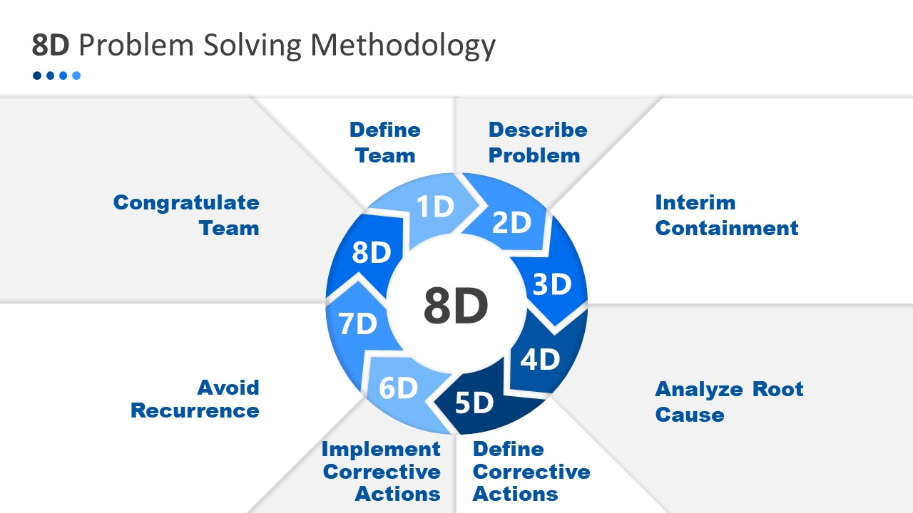 8D Analysis Report Quality System Team Recognition PPT