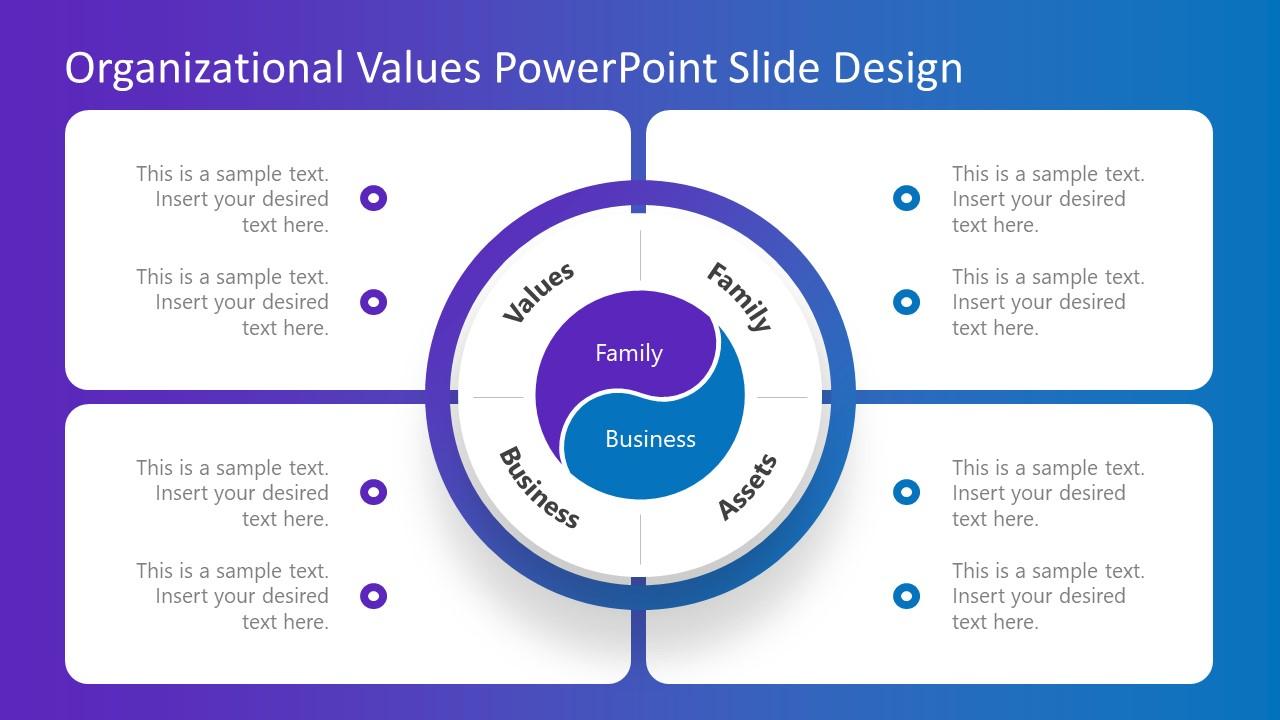 4 Segments Family Business Yin Yang Model