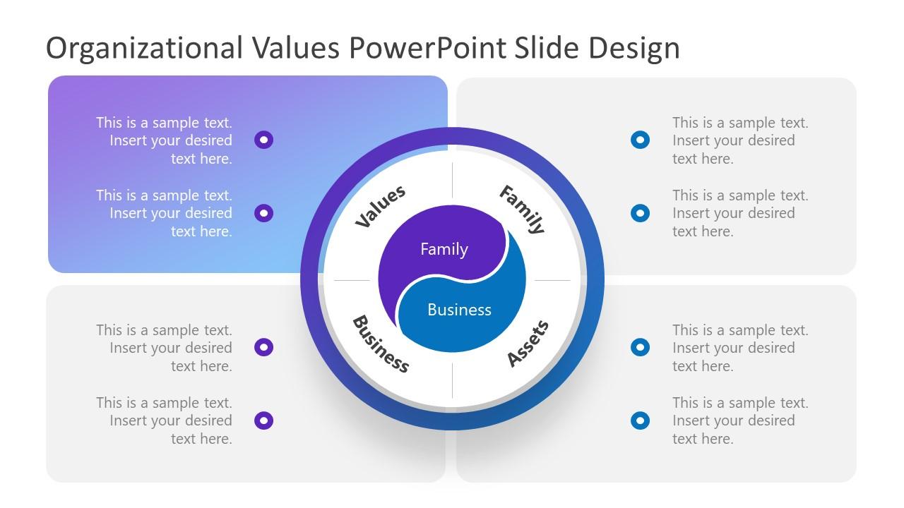 4 Traits PowerPoint Organizational Value Diagram