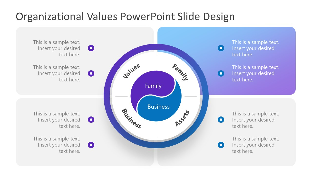 IPO Model PowerPoint Family Business