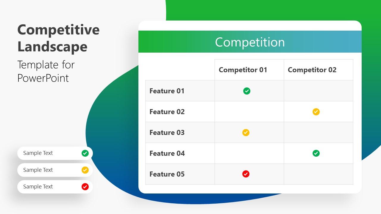 Presentation of Competitive Analysis Landscape