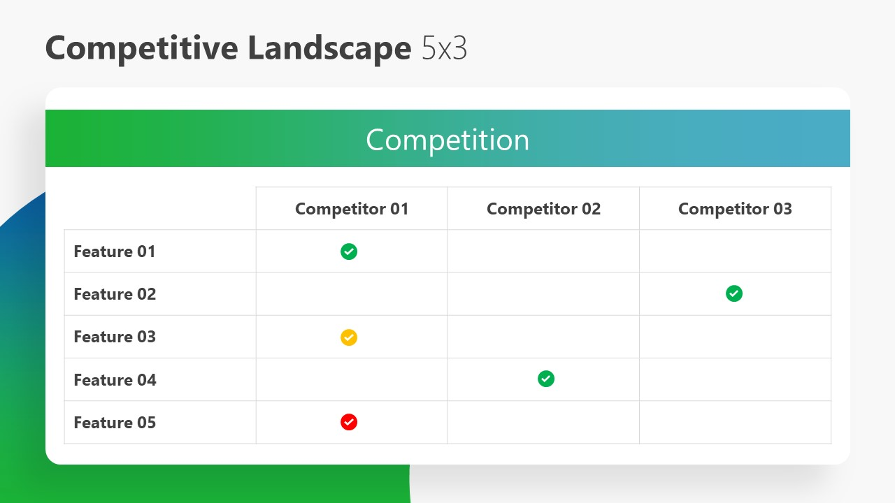 Competitive Landscape Analysis 3 Column Template