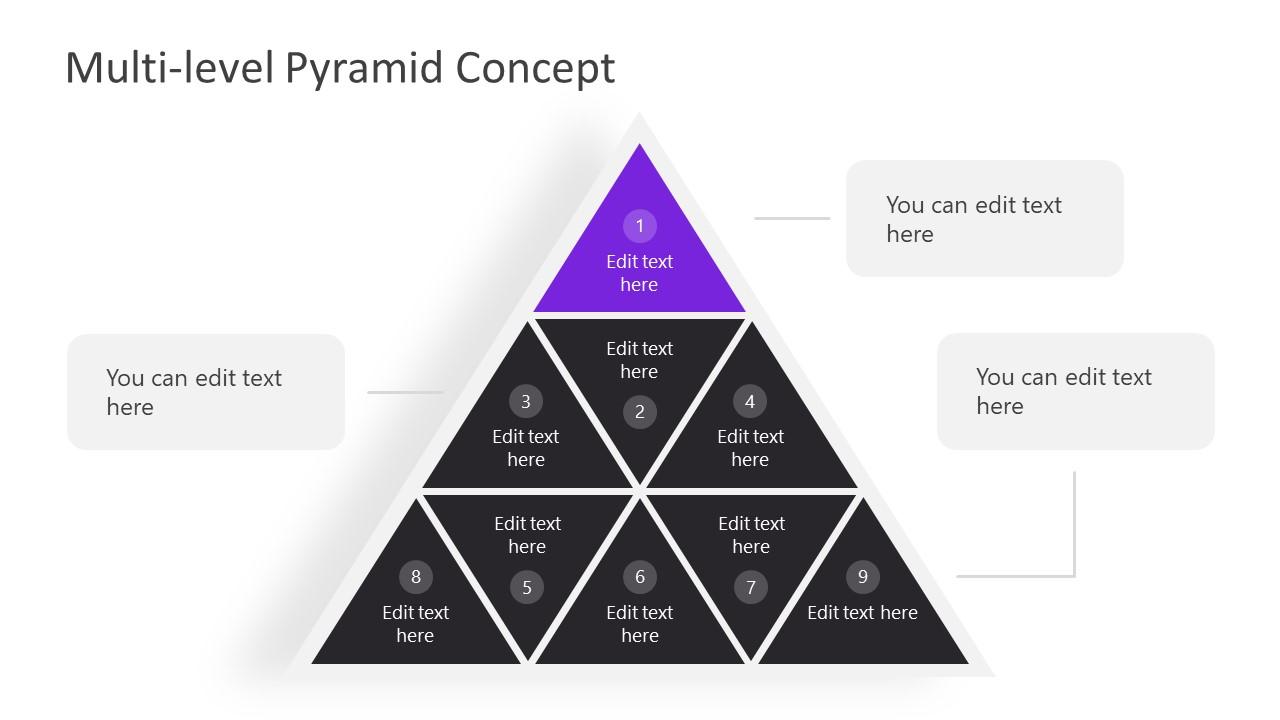 Presentation of Segmented Pyramid Triangles