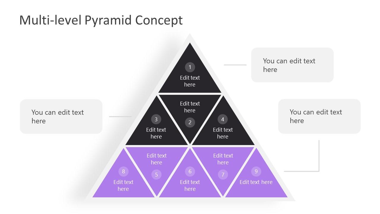 Template of Segmented Pyramid Diagram PPT