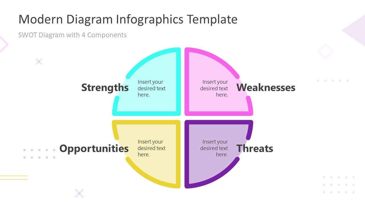 SWOT Analysis Modern Infographics Diagram