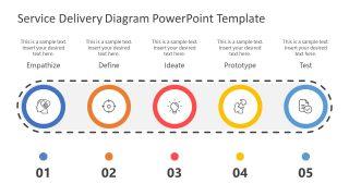 Presentation of 5 Steps Service Delivery PPT