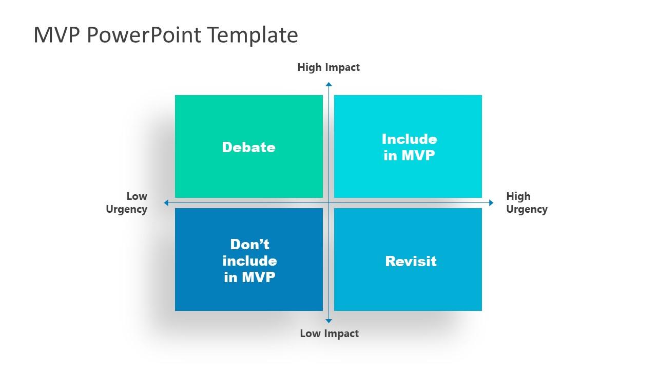 MVP Development Technique Feedback Matrix PPT