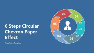 Presentation of Chevron Process Cycle Template