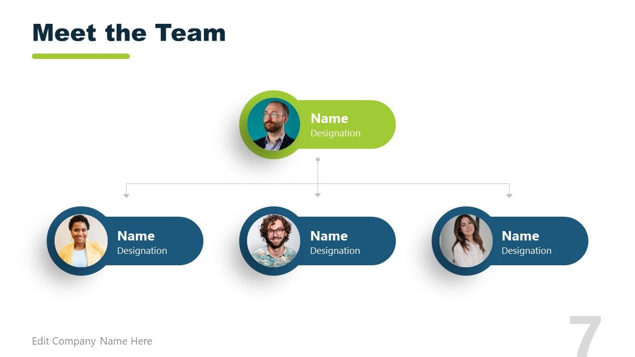 Organizational Chart PowerPoint Team Introduction