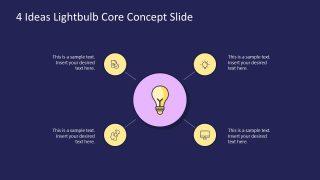 Presentation of 4 Steps Lightbulb Ideas