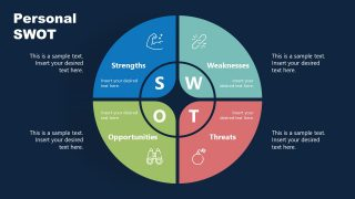 PPT Diagram for Personal SWOT Analysis