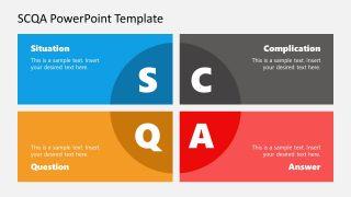 PowerPoint Matrix of SCQA Model