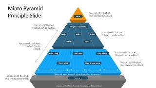 Slide of 3 Level Minto Pyramid Principle