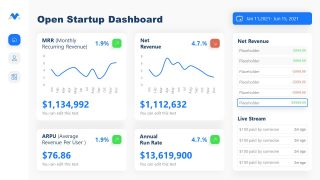 PPT Dashboard Template for Open Startup