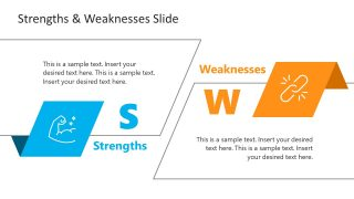 Business Evaluation PowerPoint Strengths and Weaknesses