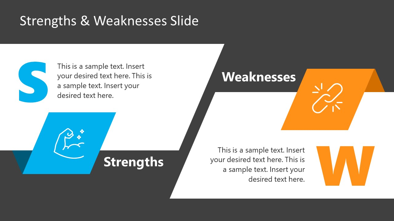 PPT Strengths and Weaknesses Slide