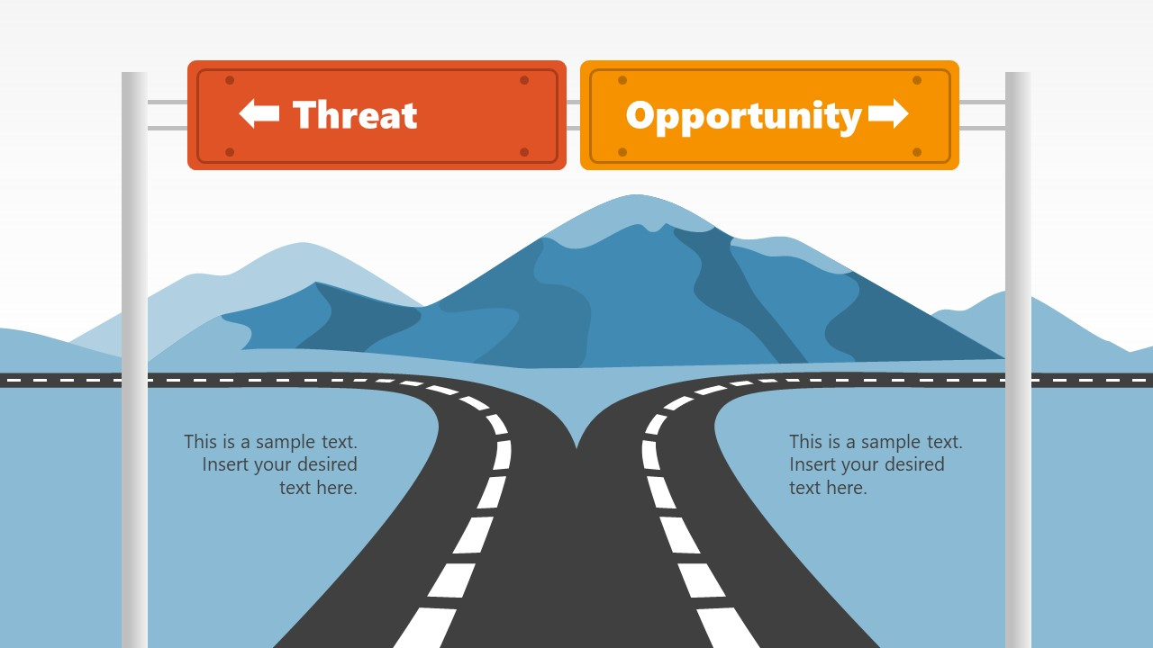 PowerPoint Roadmap Opportunities and Threats