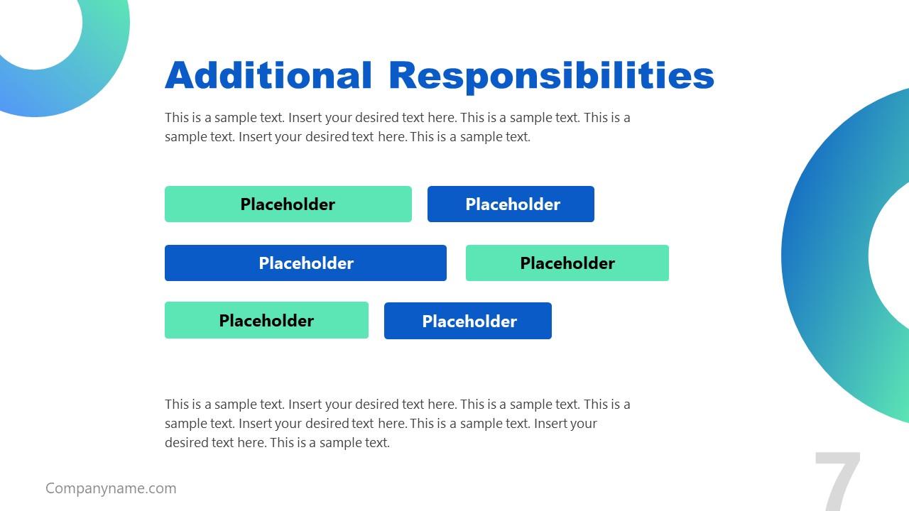 Presentation of Job Description Additional Responsibilities